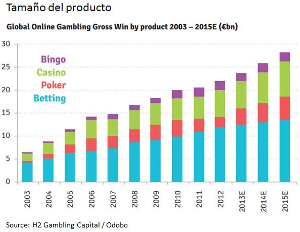 Impuestos por ganancias en casinos faces online 531078