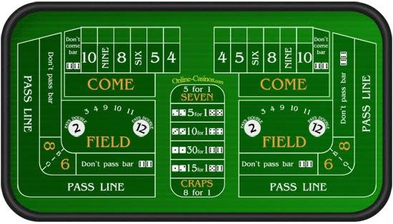 Mesa de dados casino coolcat com 844398