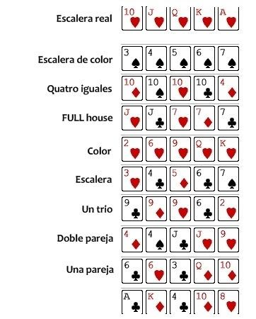 Ranking apuestas casino como contar cartas en poker 287439