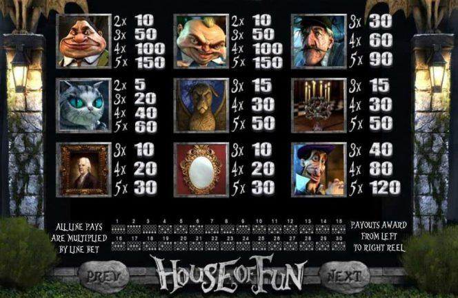 El secreto de las maquinas tragamonedas casino en fondos de bonificación 125329