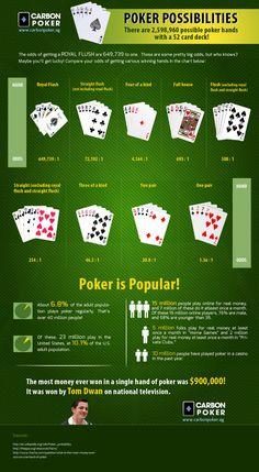 Texas holdem poker online mejores casino Almada 721644