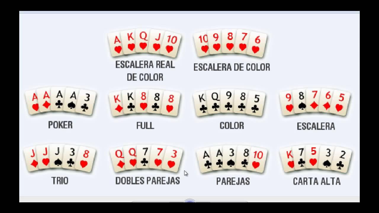 RTG en Slotastic com manos de poker 763999