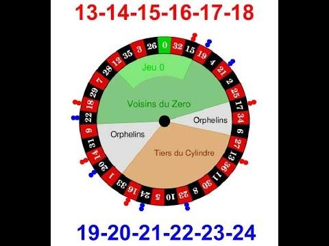Trucos para la ruleta online casinos con ruletas en vivo 934960