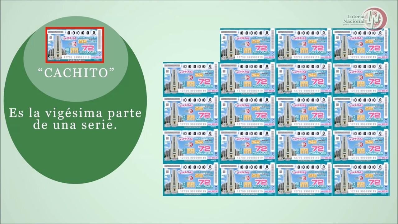 Rasca y gana premios descargar juego de loteria Ecuador 890530