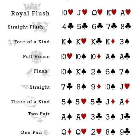 Reglas del poker pdf bonos para colombianos 714388