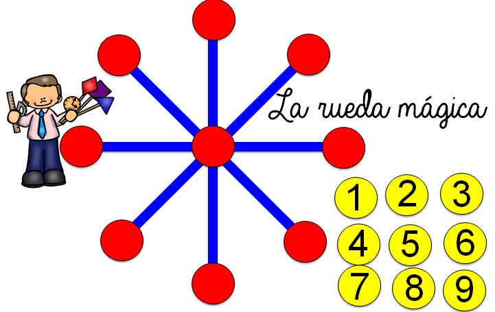 El primer puesto México avalon juego de mesa reglas 188764