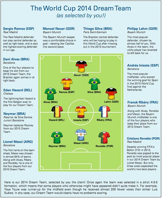 Las mejores predicciones de futbol tiradas gratis Proprietary 985922