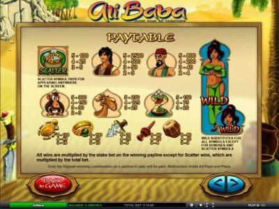 Casinos tiradas gratis sin deposito juega a Open Sesame bonos 445765
