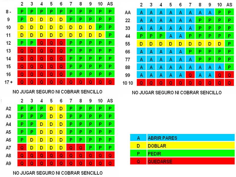 Consejos para reglas estrategias casino freelotto ganadores 646464
