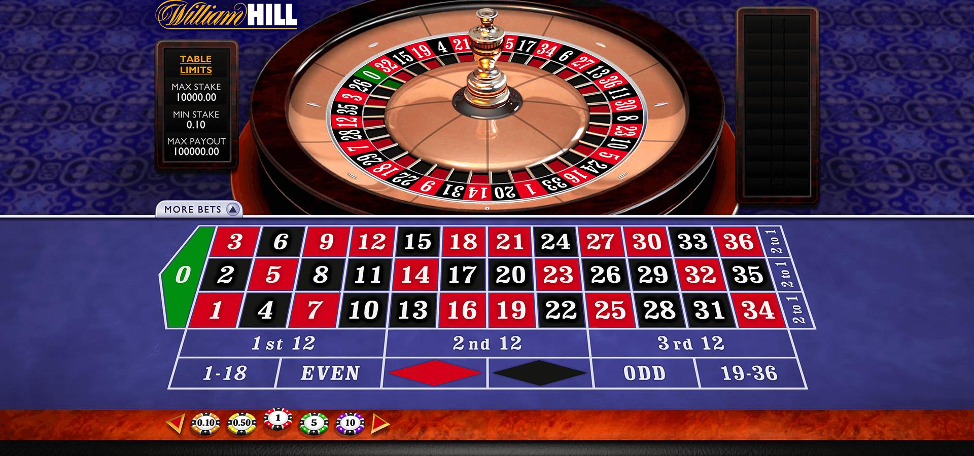 Juego de casino mas facil de ganar variedad juegos 442140
