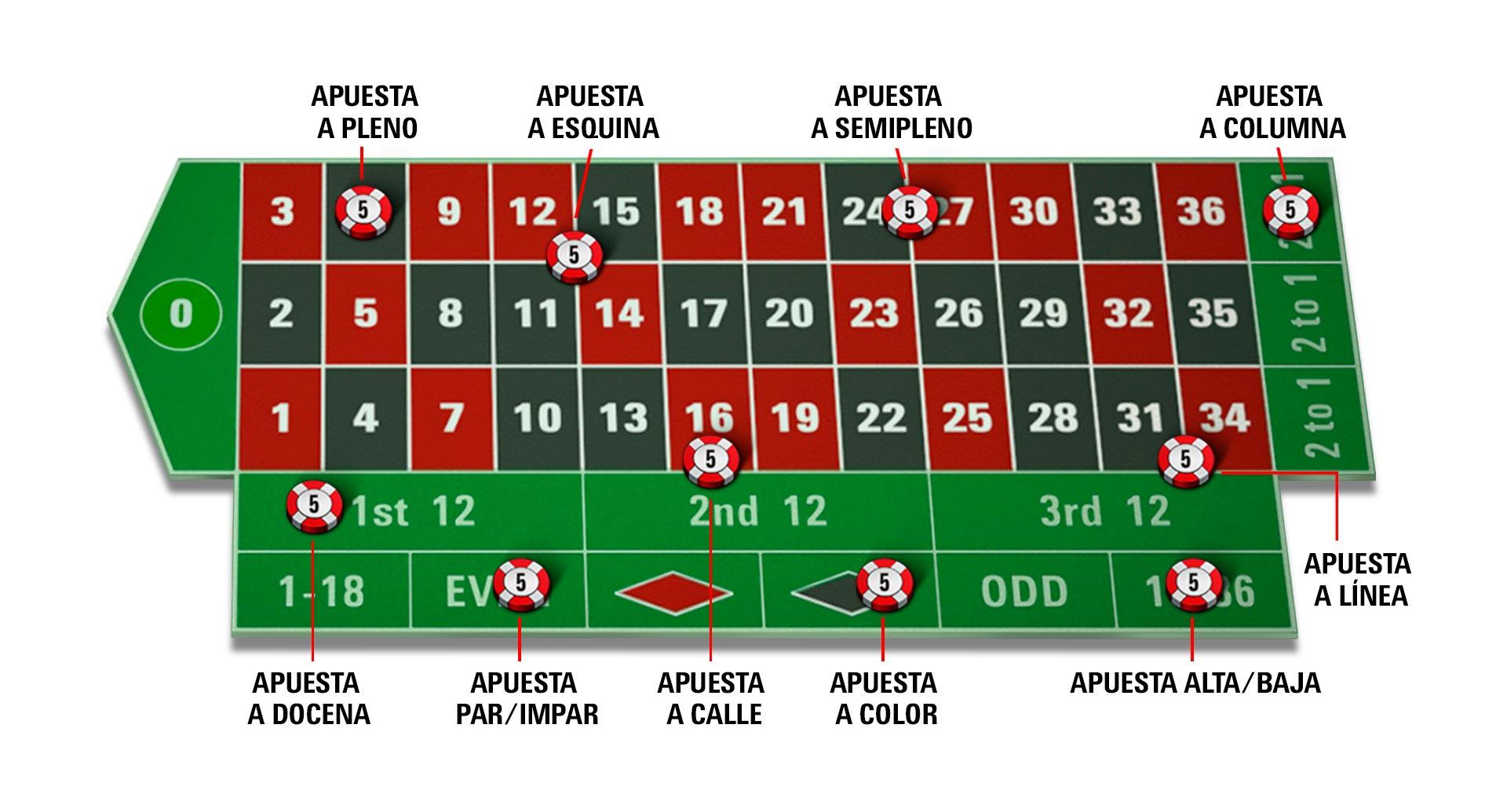 Jugar ruleta francesa gratis online OpenBet 265160