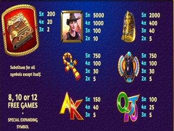 888 poker jugar sin descargar tragamonedas gratis Jolly's Cap 239269