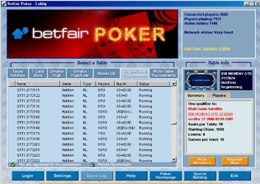 Historia Juego online betfair poker 134634