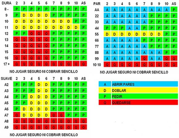 € gratis PARA Portugal estrategia de apuestas blackjack 904368