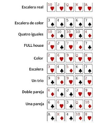 Reglas del poker vídeo Póker Portugal 621501