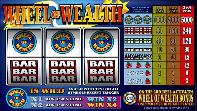 Juego de yumanyi lincecia de Gaming Club casino 876505