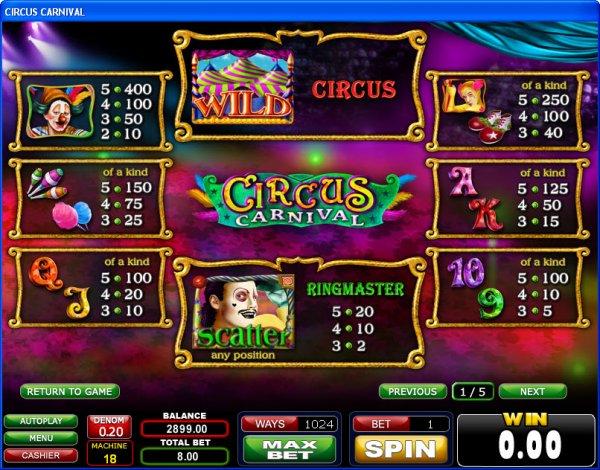 Casino online Circus es play n go slots free 472482