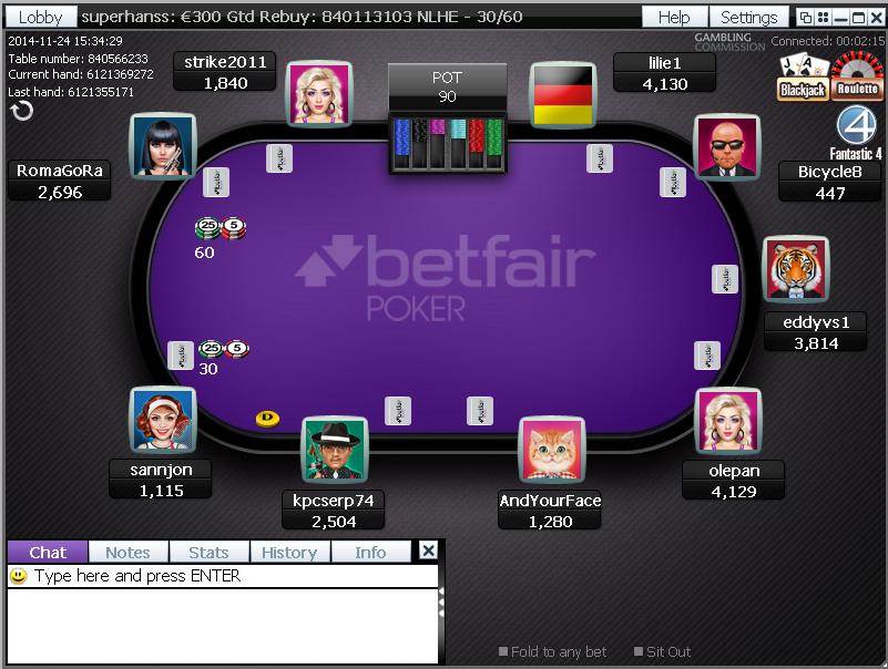 Historia Juego online betfair poker 701530