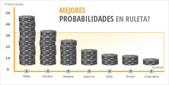 Puede ganar en casino online mejores Valparaíso 545650