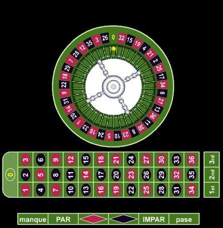 Software para casino online bonos gratis sin deposito Brasília 288843