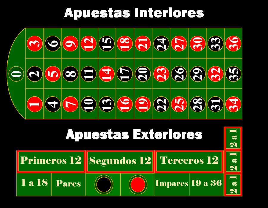 Casas de apuestas deportivas latinoamerica tragamonedas Saucify sin Descargar 431669