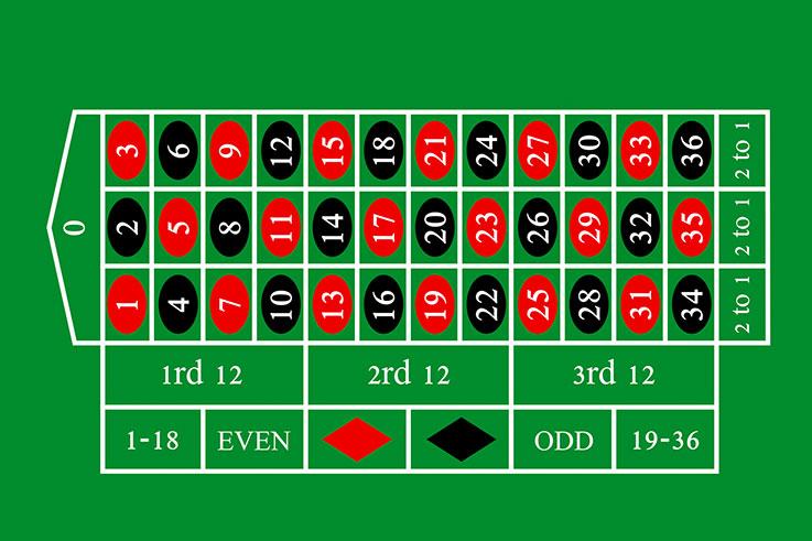 Como ganar en el casino ruleta 888 poker Amadora 533672