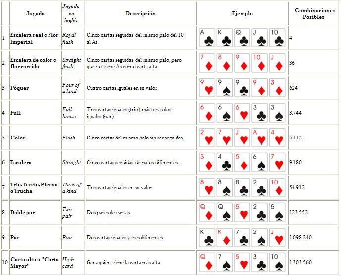 Thelotter como jugar mundiales de Poker 393940