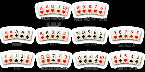 Reglas del poker pdf bonos para colombianos 635918