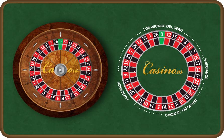 Juega a Avalon II gratis ruleta americana 792129
