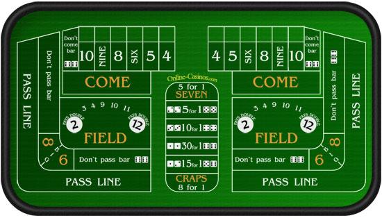 Juegos SilverOakcasino com mesa de dados casino 71313