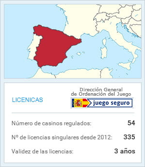 Licencia para casino online gana en el 434310