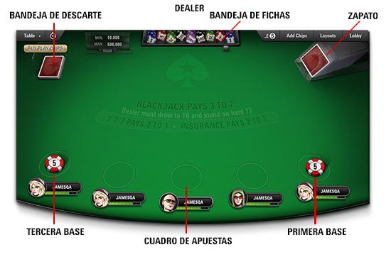 Premium Blackjack ruleta gratis 765644