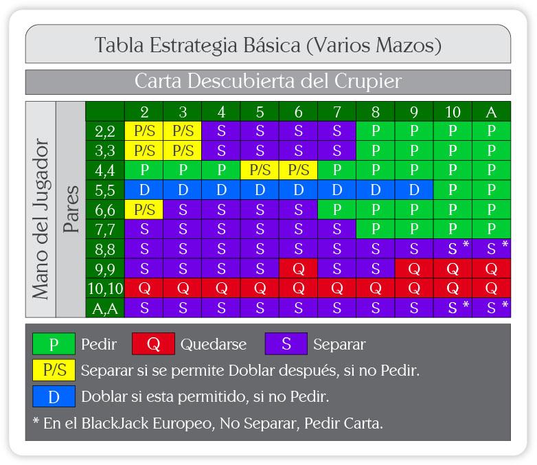 Reglas blackjack americano mejores casino Argentina 156095
