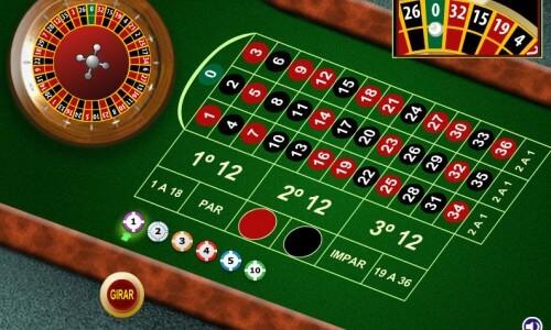 Ruleta gratis 3d blackjack tipos estilos 578778