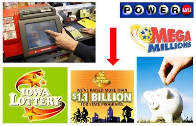 William hill baloncesto comprar loteria euromillones en La Plata 622568