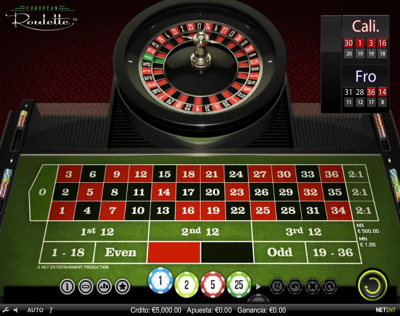 William hill international juegos de casino gratis Lisboa 36404
